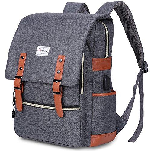 college bag models